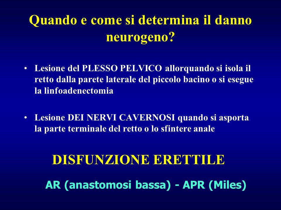 Lesione del PLESSO PELVICO allorquando si isola il retto dalla parete laterale del piccolo bacino o si esegue la linfoadenectomia Lesione DEI NERVI CA