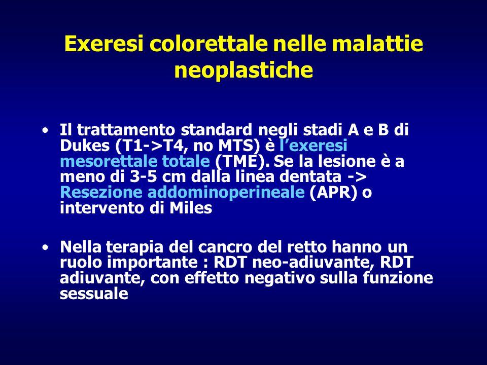 Exeresi colorettale nelle malattie neoplastiche Il trattamento standard negli stadi A e B di Dukes (T1->T4, no MTS) è l'exeresi mesorettale totale (TM