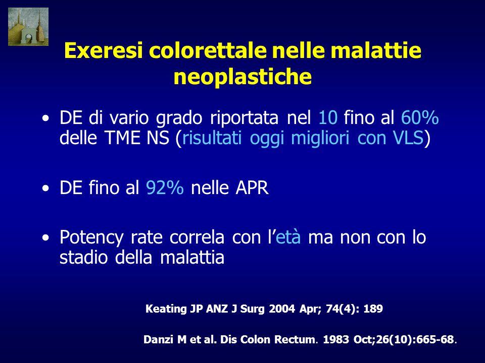 Exeresi colorettale nelle malattie neoplastiche DE di vario grado riportata nel 10 fino al 60% delle TME NS (risultati oggi migliori con VLS) DE fino