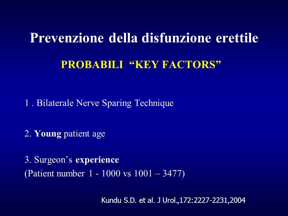 PROBABILI KEY FACTORS 1.Bilaterale Nerve Sparing Technique 2.