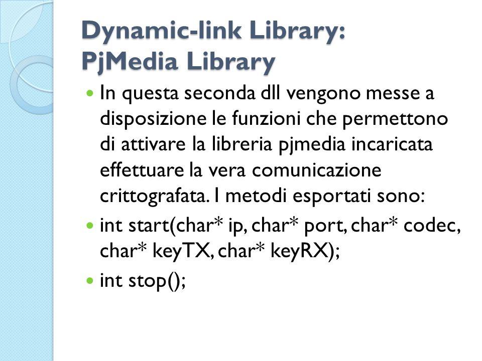 Dynamic-link Library: PjMedia Library In questa seconda dll vengono messe a disposizione le funzioni che permettono di attivare la libreria pjmedia incaricata effettuare la vera comunicazione crittografata.
