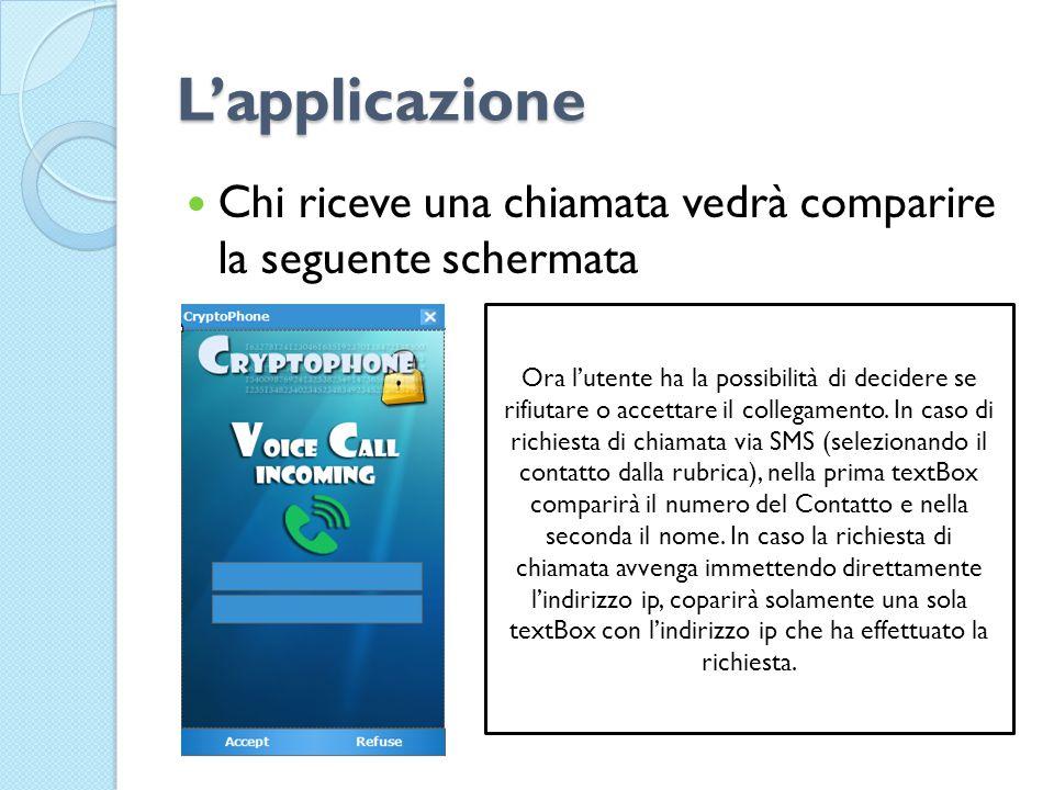 L'applicazione Chi riceve una chiamata vedrà comparire la seguente schermata Ora l'utente ha la possibilità di decidere se rifiutare o accettare il collegamento.