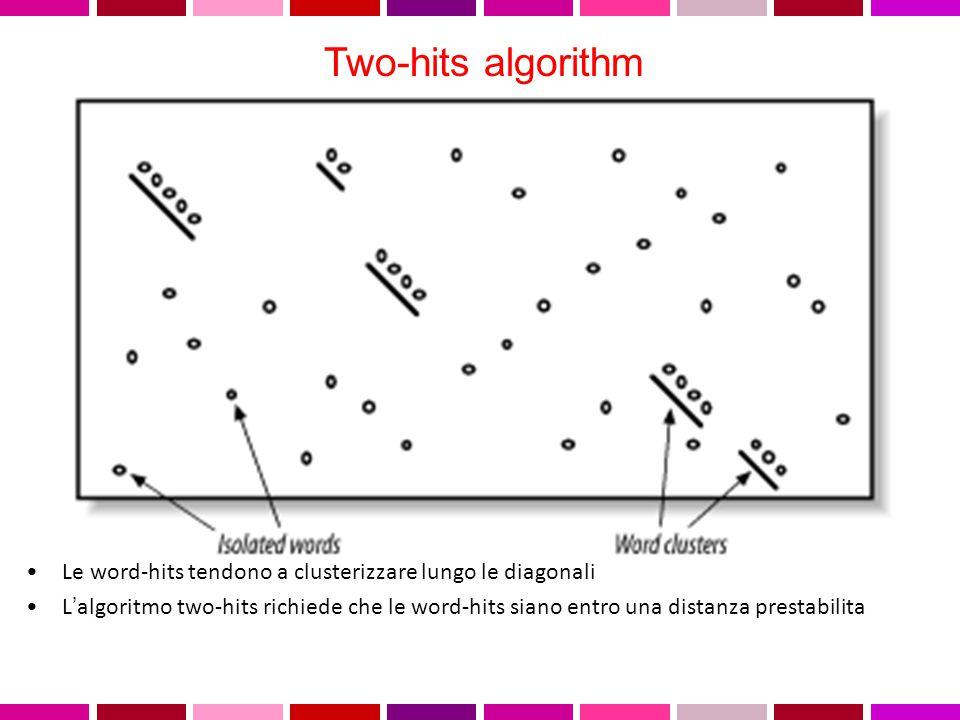 Two-hits algorithm Le word-hits tendono a clusterizzare lungo le diagonali L'algoritmo two-hits richiede che le word-hits siano entro una distanza pre