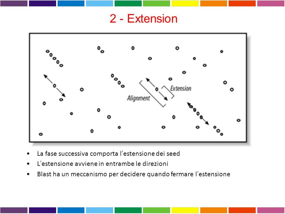 2 - Extension La fase successiva comporta l'estensione dei seed L'estensione avviene in entrambe le direzioni Blast ha un meccanismo per decidere quando fermare l'estensione