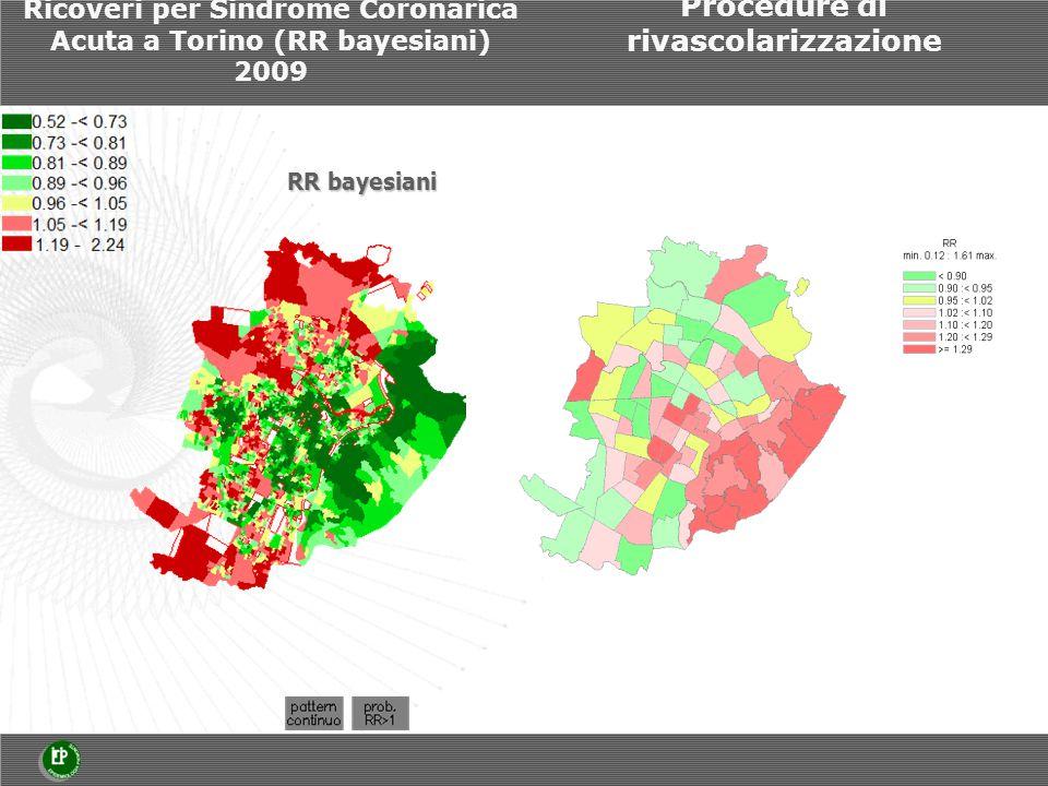 Ricoveri per Sindrome Coronarica Acuta a Torino (RR bayesiani) 2009 RR bayesiani Procedure di rivascolarizzazione