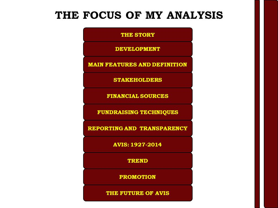 FUNDRAISING TECHNIQUES REPORTING AND TRANSPARENCY FINANCIAL SOURCES DEVELOPMENT THE STORY PROMOTION AVIS: 1927-2014 TREND THE FOCUS OF MY ANALYSIS THE