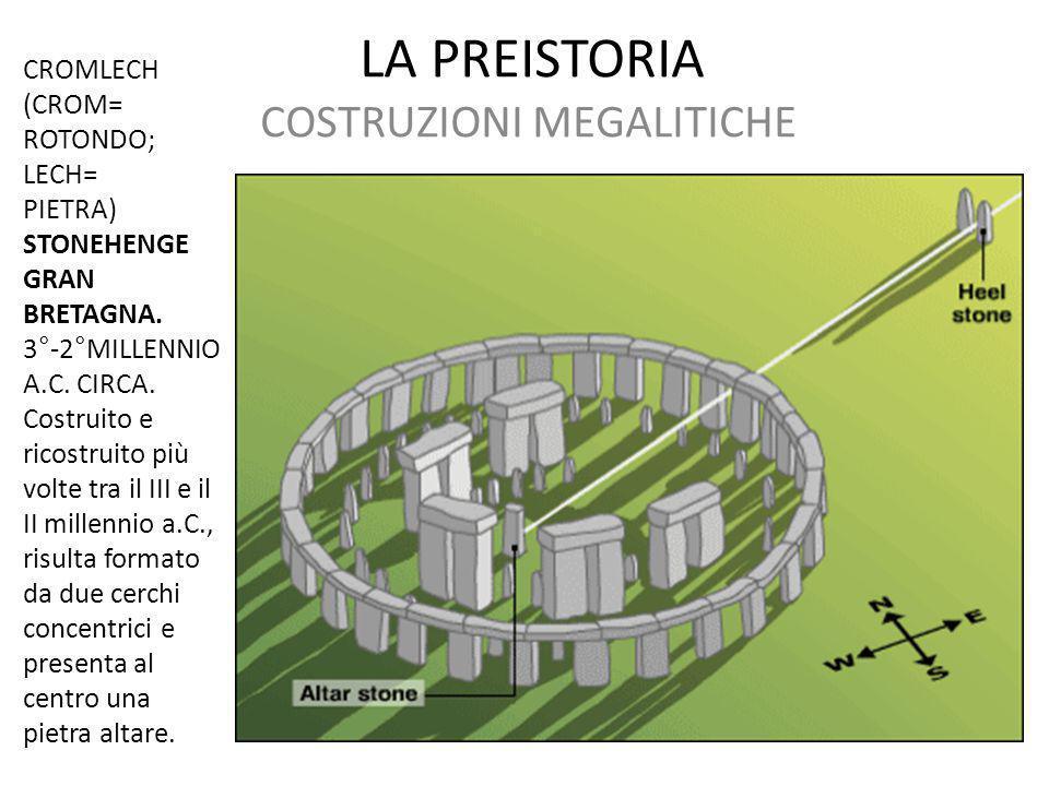 LA PREISTORIA COSTRUZIONI MEGALITICHE CROMLECH (CROM= ROTONDO; LECH= PIETRA) STONEHENGE GRAN BRETAGNA. 3°-2°MILLENNIO A.C. CIRCA. Costruito e ricostru