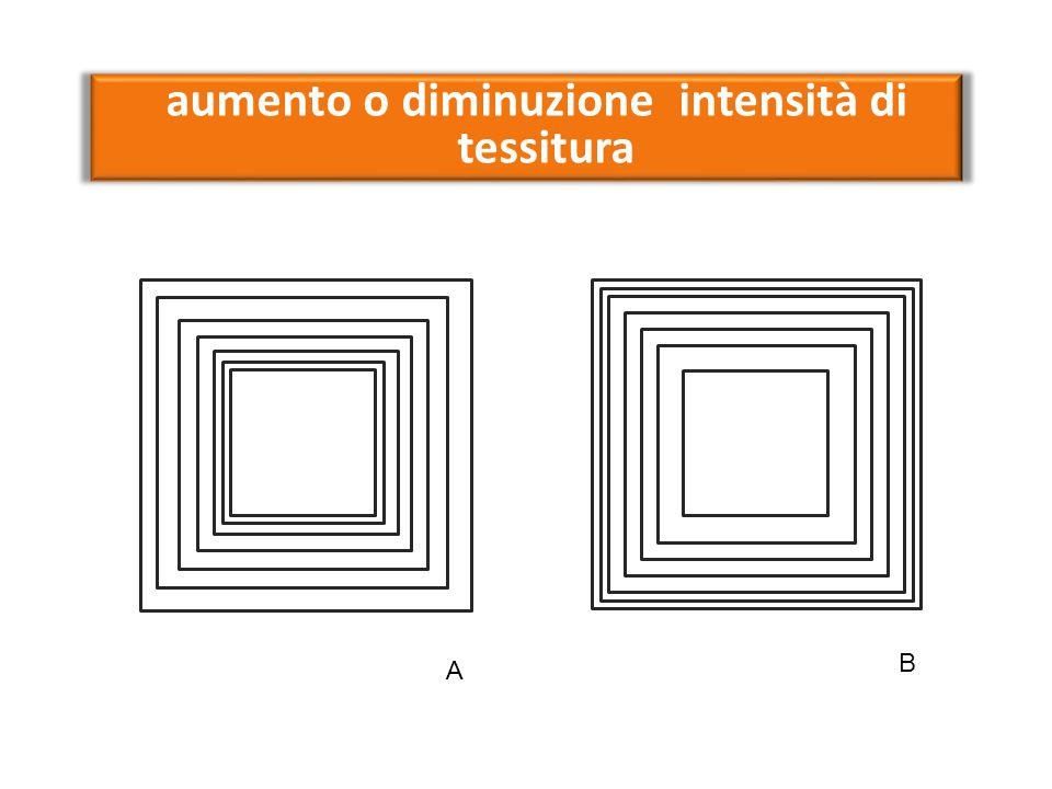 aumento o diminuzione intensità di tessitura A B