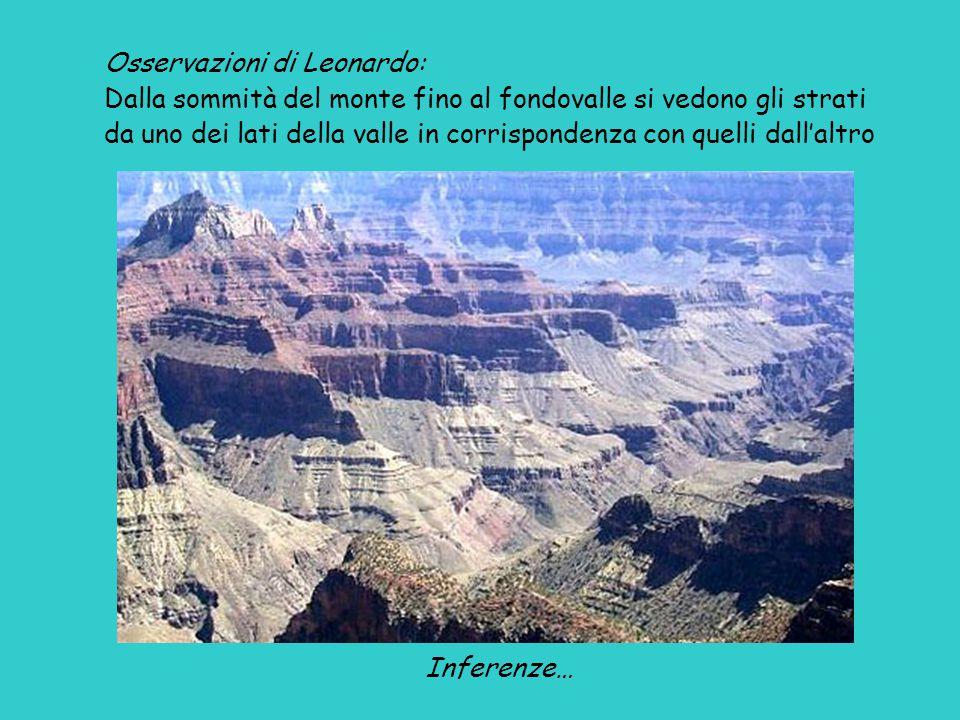 Osservazioni di Leonardo: Dalla sommità del monte fino al fondovalle si vedono gli strati da uno dei lati della valle in corrispondenza con quelli dall'altro Inferenze…