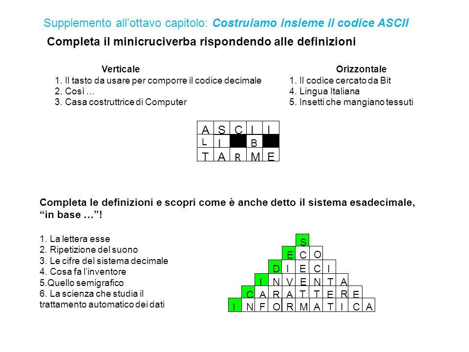 S SFARGIME G E M C RF I OCI O I A Supplemento all'ottavo capitolo: Costruiamo insieme il codice ASCII Scrivi le definizioni e scopri in cosa è divisa la tabella del codice ASCII.