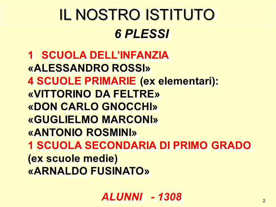 53 www.icfusinato.it www.icfusinato.it SITO INTERNET DELLA SCUOLA