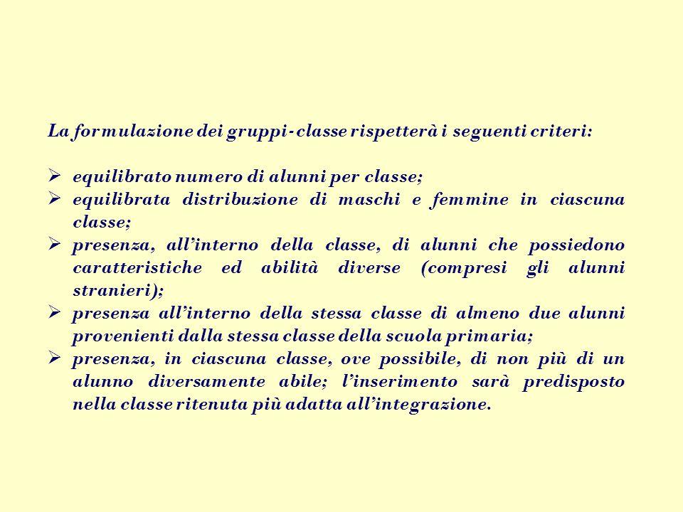 La formulazione dei gruppi ‑ classe rispetterà i seguenti criteri:  equilibrato numero di alunni per classe;  equilibrata distribuzione di maschi e
