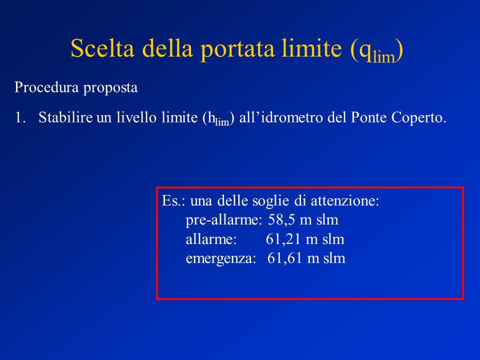 Scelta della portata limite (q lim ) Procedura proposta 1.Stabilire un livello limite (h lim ) all'idrometro del Ponte Coperto.