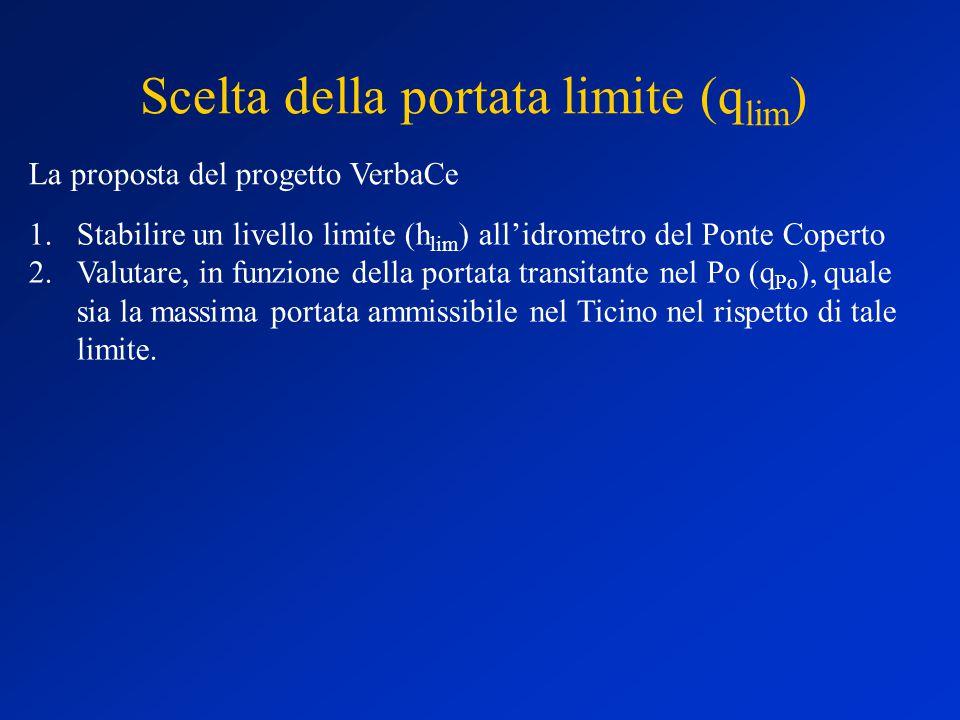 Scelta della portata limite (q lim ) La proposta del progetto VerbaCe 1.Stabilire un livello limite (h lim ) all'idrometro del Ponte Coperto 2.Valutare, in funzione della portata transitante nel Po (q Po ), quale sia la massima portata ammissibile nel Ticino nel rispetto di tale limite.