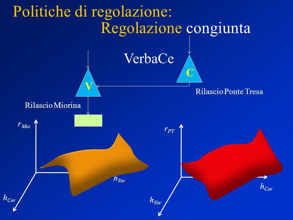Per definire il livello limite da garantire a Pavia 1.