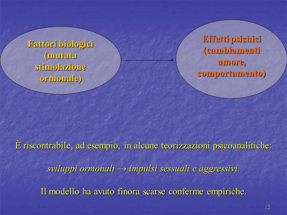 12 Fattori biologici (mutata stimolazione ormonale) Effetti psichici (cambiamenti umore, comportamento) È riscontrabile, ad esempio, in alcune teorizz