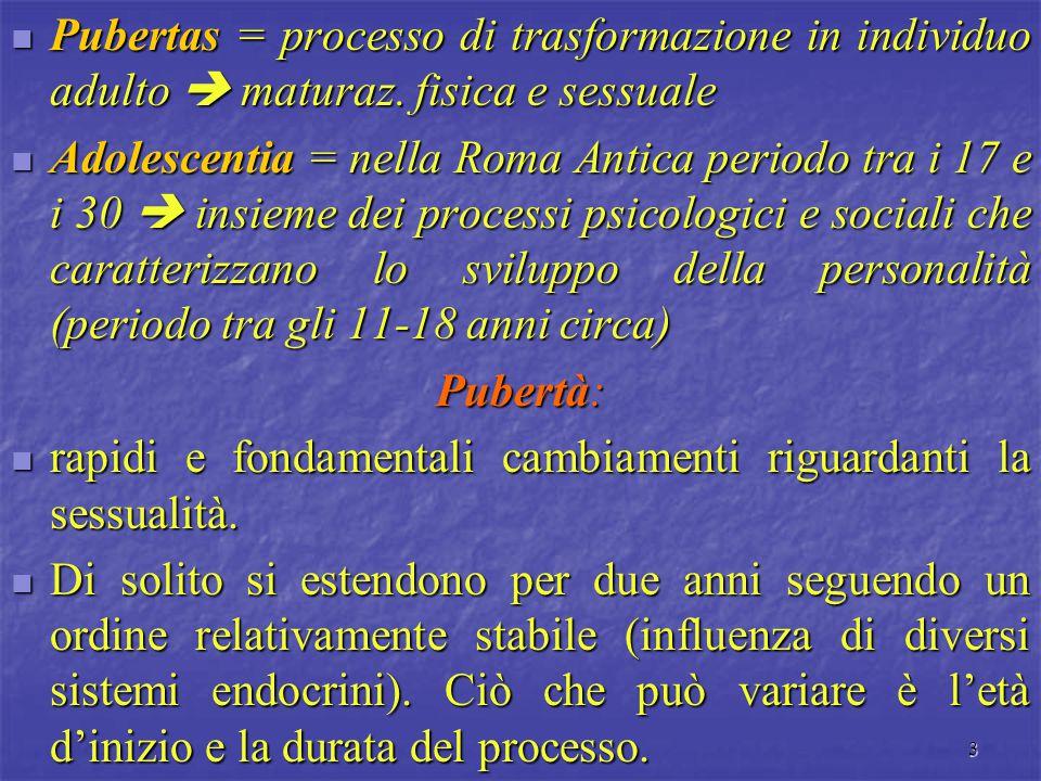 3 Pubertas = processo di trasformazione in individuo adulto  maturaz. fisica e sessuale Pubertas = processo di trasformazione in individuo adulto  m