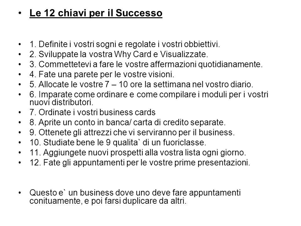 Le 12 chiavi per il Successo 1.Definite i vostri sogni e regolate i vostri obbiettivi.