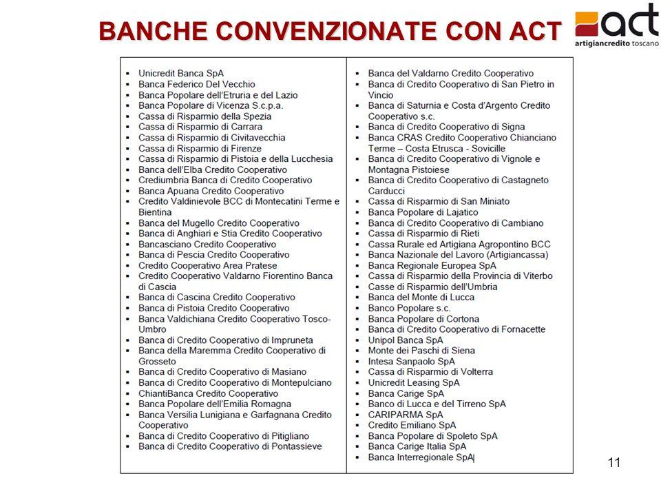 11 BANCHE CONVENZIONATE CON ACT