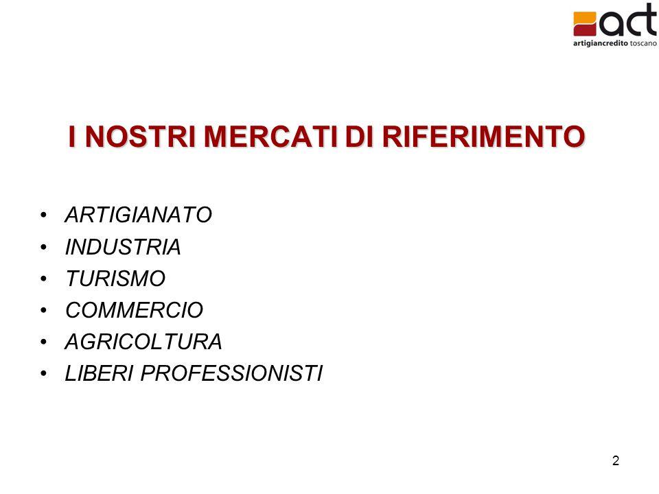 2 I NOSTRI MERCATI DI RIFERIMENTO ARTIGIANATO INDUSTRIA TURISMO COMMERCIO AGRICOLTURA LIBERI PROFESSIONISTI