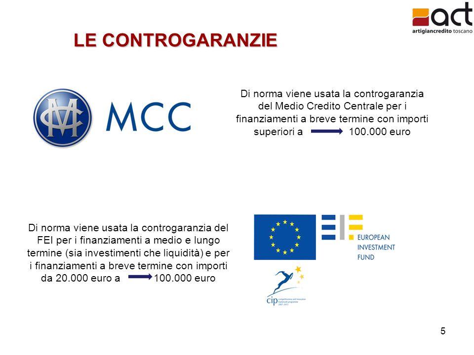 5 LE CONTROGARANZIE Di norma viene usata la controgaranzia del Medio Credito Centrale per i finanziamenti a breve termine con importi superiori a 100.
