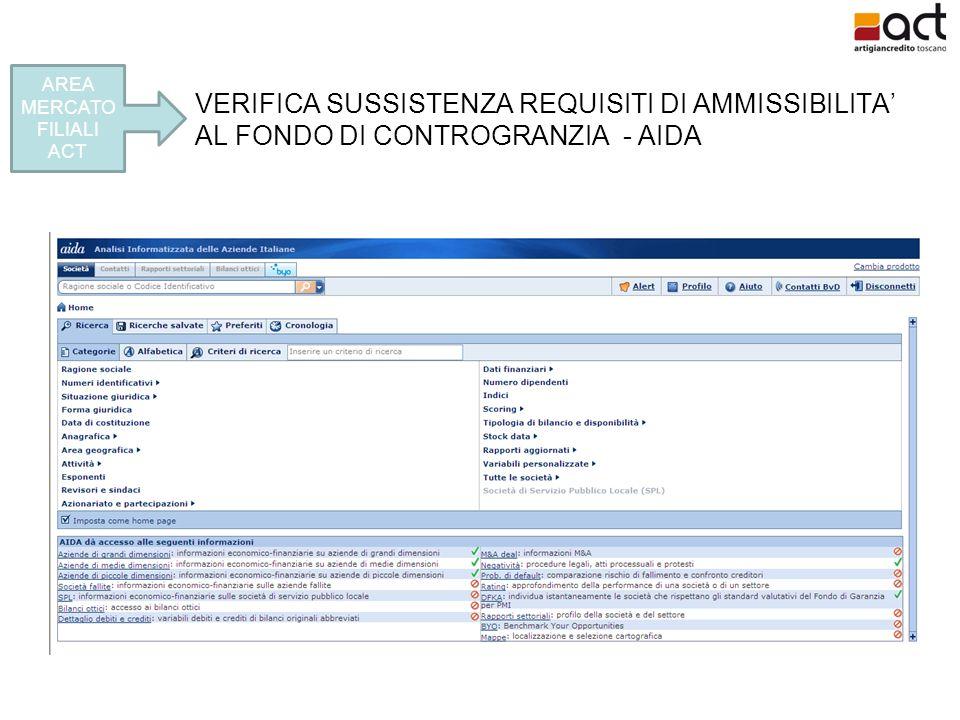 VERIFICA SUSSISTENZA REQUISITI DI AMMISSIBILITA' AL FONDO DI CONTROGRANZIA - AIDA AREA MERCATO FILIALI ACT