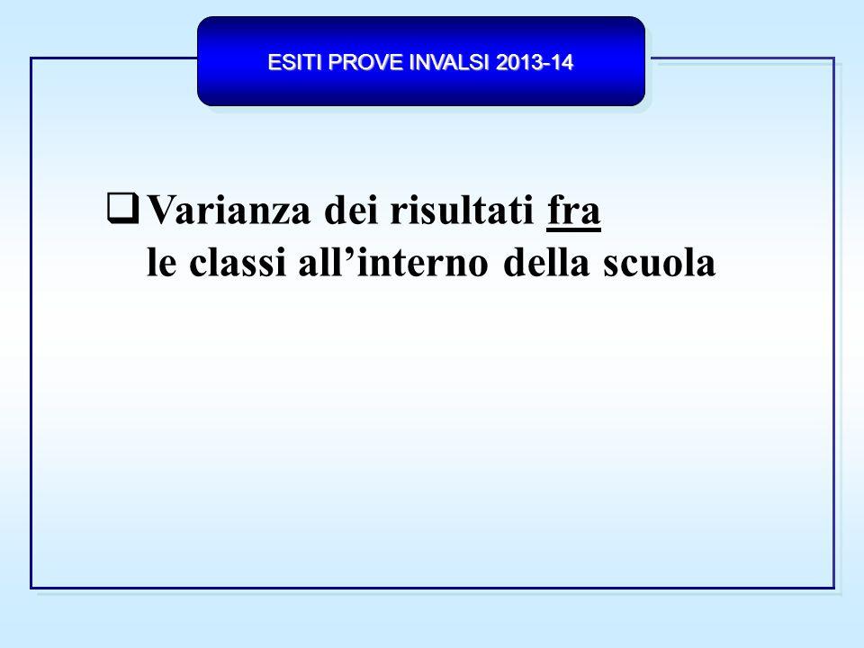 ESITI PROVE INVALSI 2013-14 RISULTATO COMPLESSIVO DELLE CLASSI - ITALIANO Media scuola Cl1 Cl2 Cl3 Cl4 Cl5 Cl6 Cl7 Cl8 Cl9