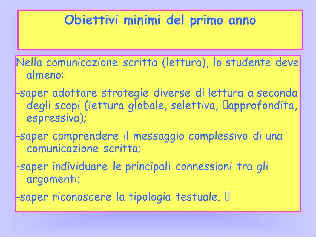 Obiettivi minimi del primo anno Nella comunicazione scritta (lettura), lo studente deve almeno: -saper adottare strategie diverse di lettura a seconda