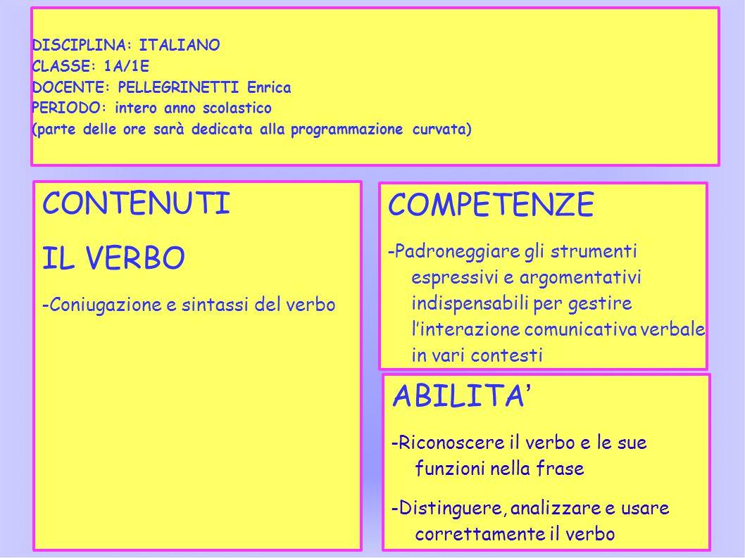 DISCIPLINA CLASSE DOCENTE PERIODO (parte delle ore sarà dedicata alla programmazione curvata) CONTENUTI IL VERBO -Coniugazione e sintassi del verbo CO