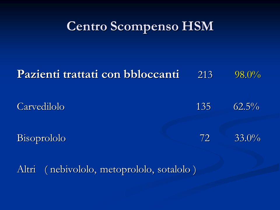 Centro Scompenso HSM Pazienti trattati con bbloccanti 213 98.0% Carvedilolo 135 62.5% Bisoprololo 72 33.0% Altri ( nebivololo, metoprololo, sotalolo )