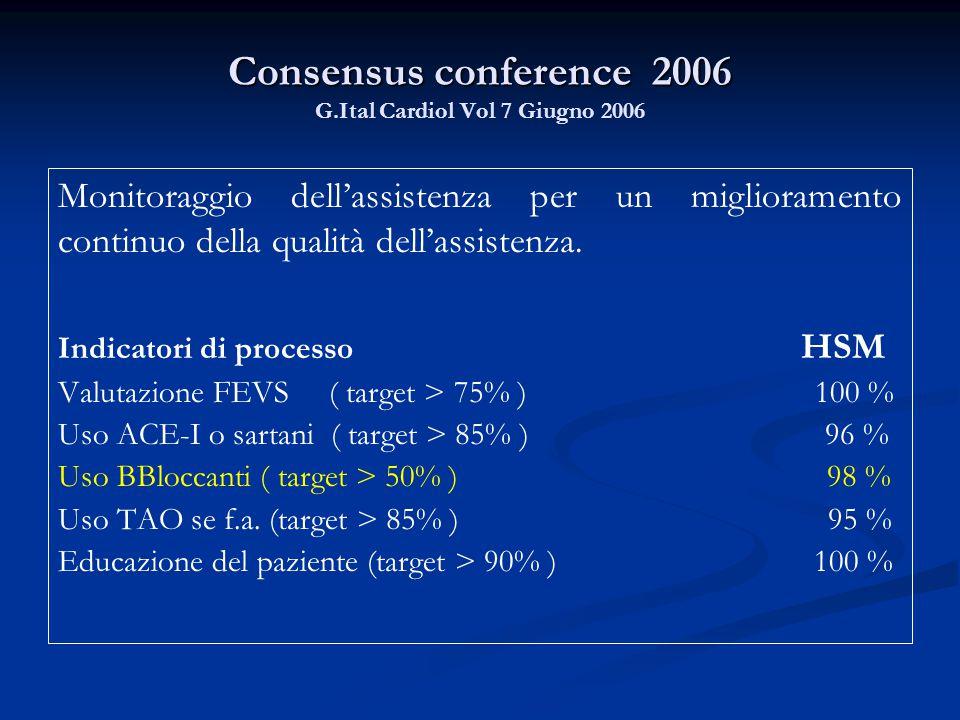 Consensus conference 2006 Consensus conference 2006 G.Ital Cardiol Vol 7 Giugno 2006 Monitoraggio dell'assistenza per un miglioramento continuo della qualità dell'assistenza.
