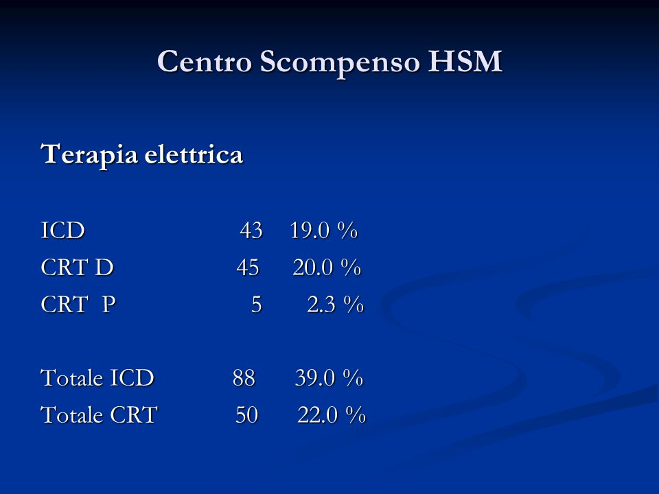 Centro Scompenso HSM Terapia elettrica ICD 43 19.0 % CRT D 45 20.0 % CRT P 5 2.3 % Totale ICD 88 39.0 % Totale CRT 50 22.0 %