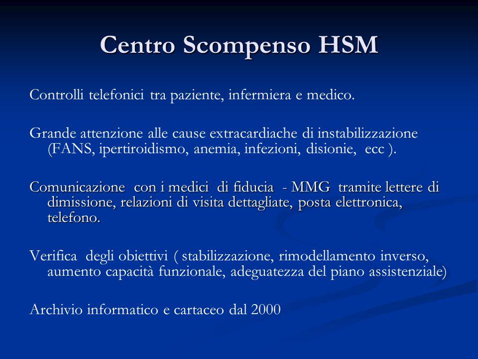 Centro Scompenso HSM Controlli telefonici tra paziente, infermiera e medico.