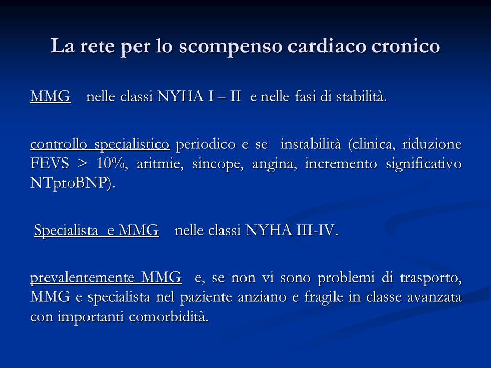 La rete per lo scompenso cardiaco cronico MMG nelle classi NYHA I – II e nelle fasi di stabilità. controllo specialistico periodico e se instabilità (