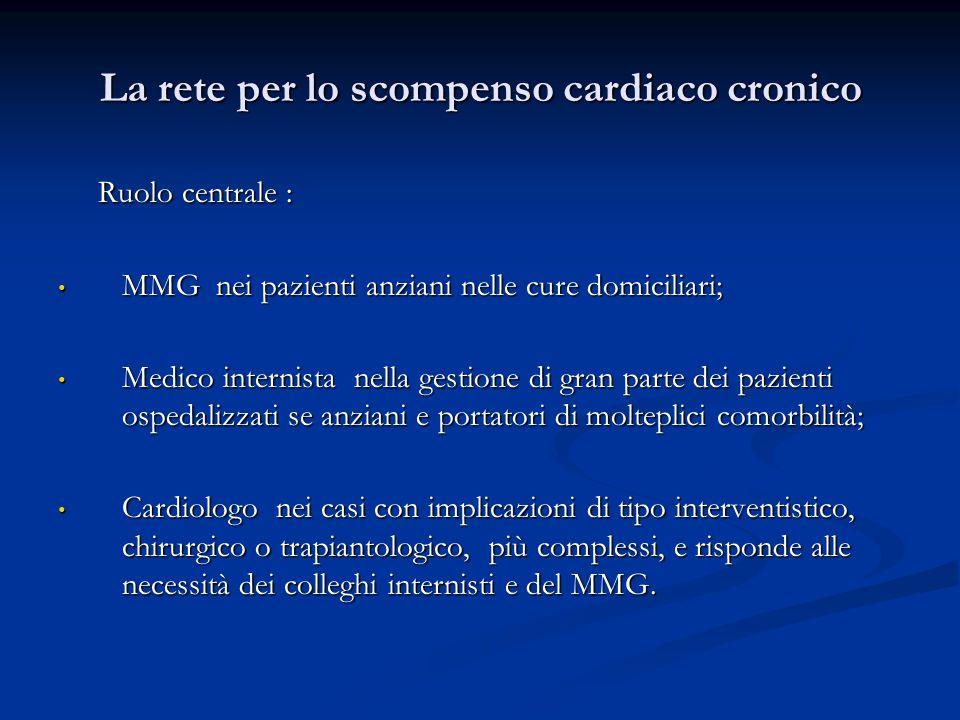 Ruolo centrale : Ruolo centrale : MMG nei pazienti anziani nelle cure domiciliari; MMG nei pazienti anziani nelle cure domiciliari; Medico internista