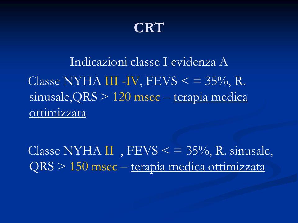 CRT Indicazioni classe I evidenza A Classe NYHA III -IV, FEVS 120 msec – terapia medica ottimizzata Classe NYHA II, FEVS 150 msec – terapia medica ott