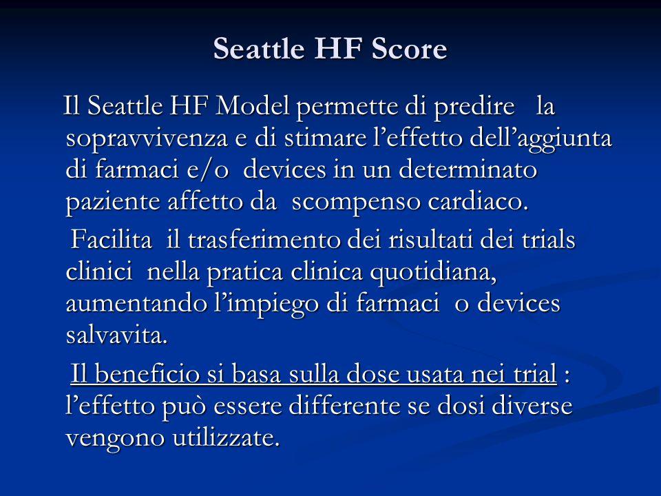 Seattle HF Score Il Seattle HF Model permette di predire la sopravvivenza e di stimare l'effetto dell'aggiunta di farmaci e/o devices in un determinato paziente affetto da scompenso cardiaco.