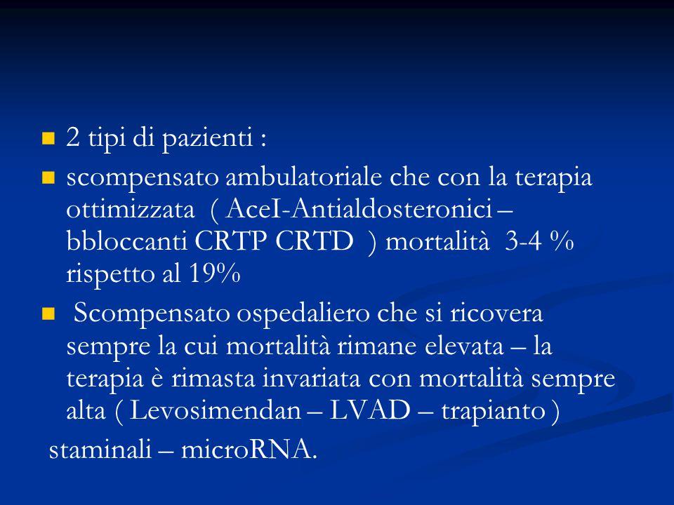 2 tipi di pazienti : scompensato ambulatoriale che con la terapia ottimizzata ( AceI-Antialdosteronici – bbloccanti CRTP CRTD ) mortalità 3-4 % rispetto al 19% Scompensato ospedaliero che si ricovera sempre la cui mortalità rimane elevata – la terapia è rimasta invariata con mortalità sempre alta ( Levosimendan – LVAD – trapianto ) staminali – microRNA.
