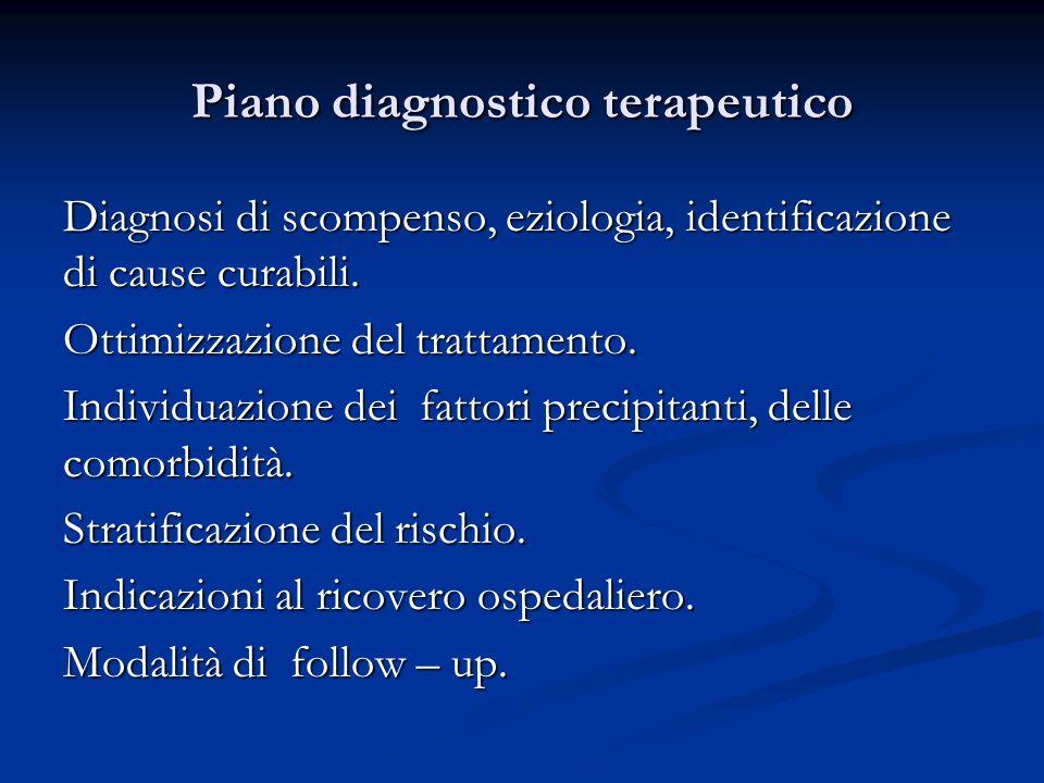 Piano diagnostico terapeutico Diagnosi di scompenso, eziologia, identificazione di cause curabili. Ottimizzazione del trattamento. Individuazione dei