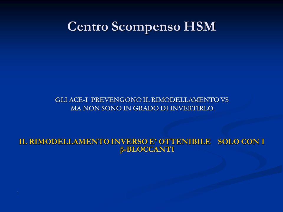 Centro Scompenso HSM GLI ACE-I PREVENGONO IL RIMODELLAMENTO VS MA NON SONO IN GRADO DI INVERTIRLO. MA NON SONO IN GRADO DI INVERTIRLO. IL RIMODELLAMEN