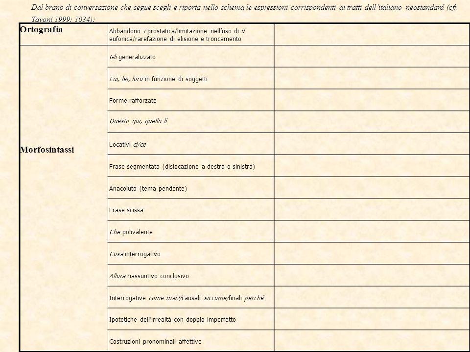 Dal brano di conversazione che segue scegli e riporta nello schema le espressioni corrispondenti ai tratti dell'italiano neostandard (cfr. Tavoni 1999