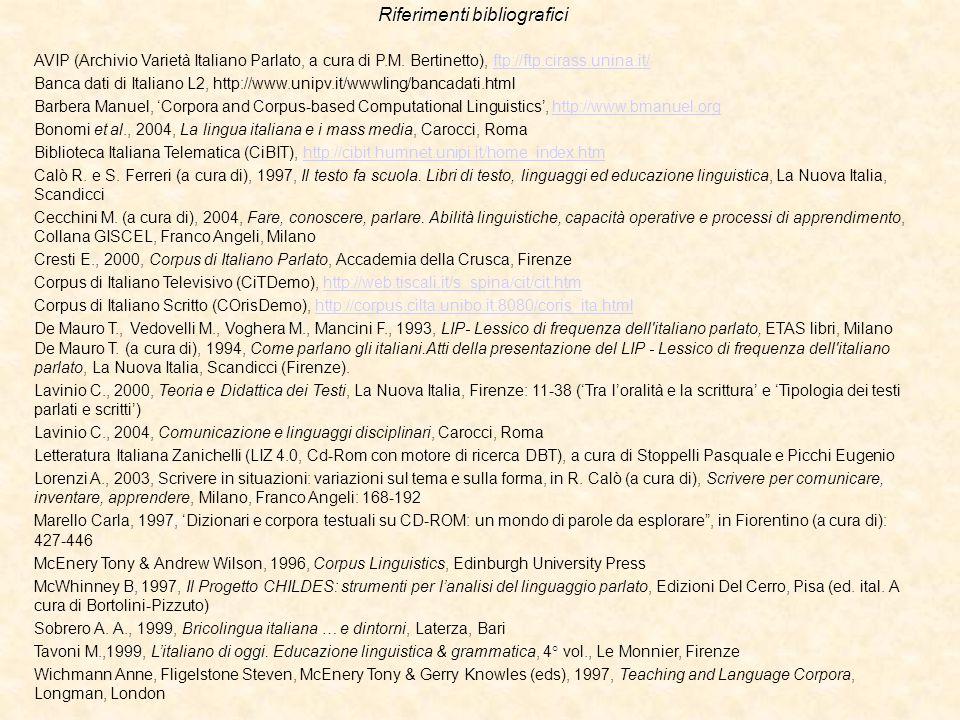 Riferimenti bibliografici AVIP (Archivio Varietà Italiano Parlato, a cura di P.M. Bertinetto), ftp://ftp.cirass.unina.it/ftp://ftp.cirass.unina.it/ Ba