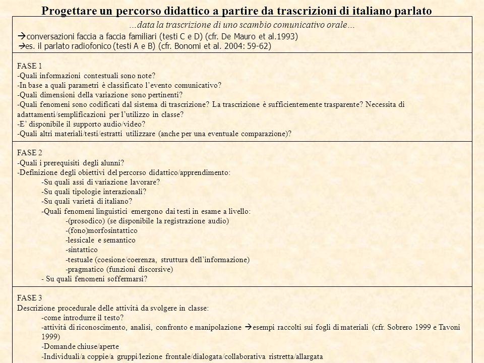 Progettare un percorso didattico a partire da trascrizioni di italiano parlato …data la trascrizione di uno scambio comunicativo orale…  conversazion