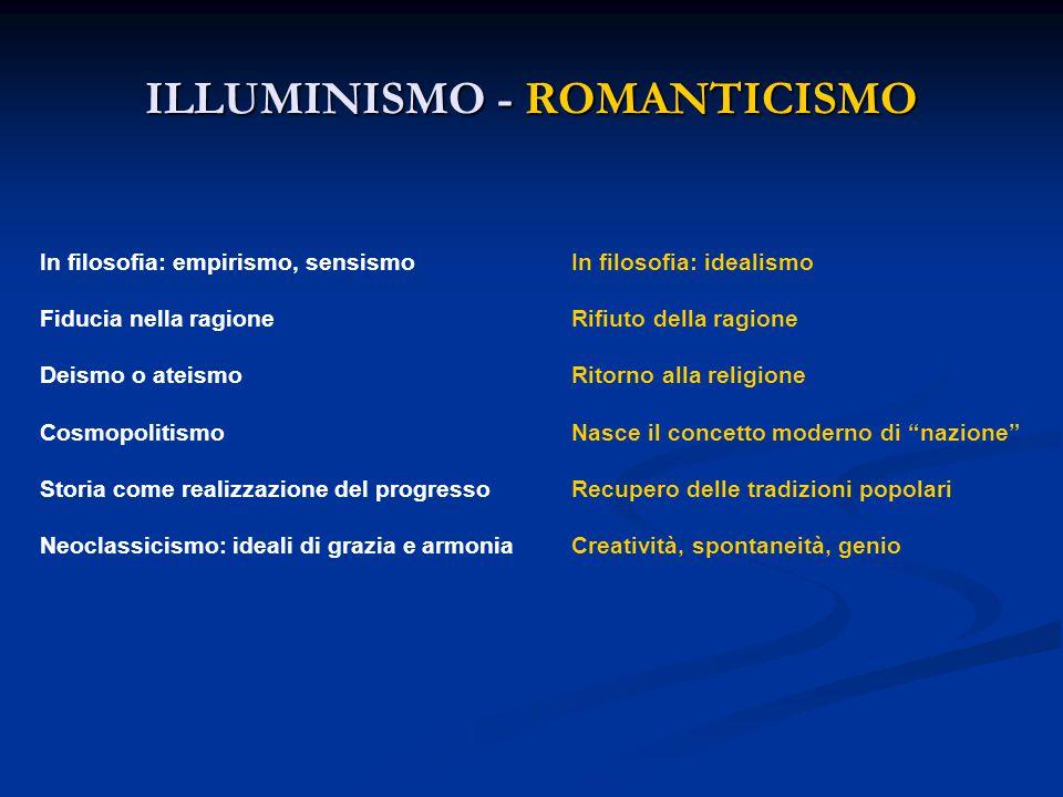 ILLUMINISMO - ROMANTICISMO In filosofia: empirismo, sensismo In filosofia: idealismo Fiducia nella ragioneRifiuto della ragione Deismo o ateismoRitorn