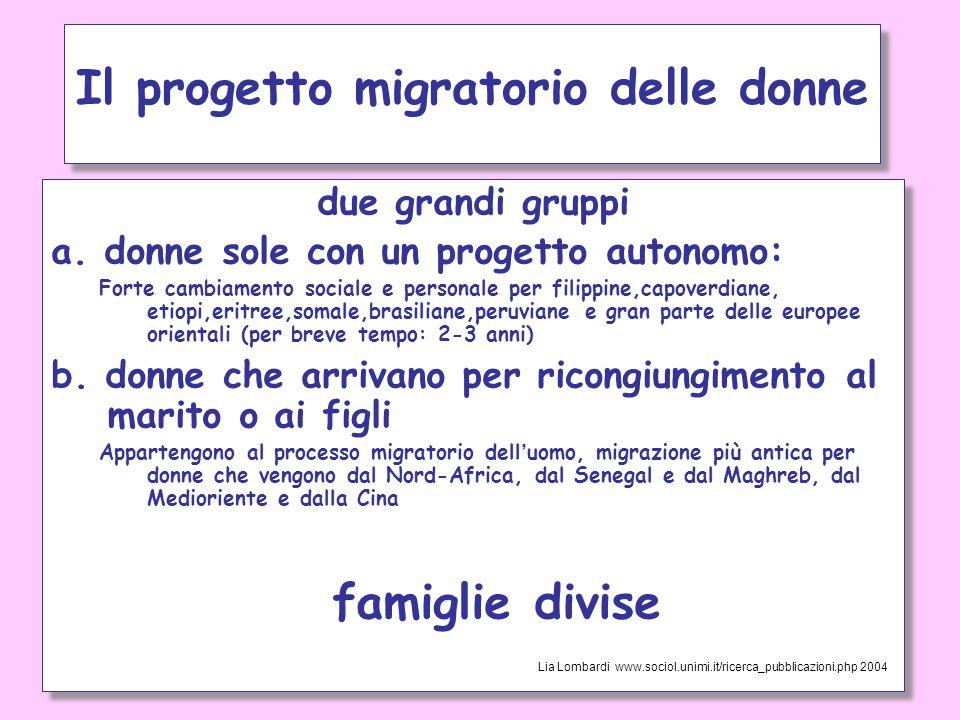 La presenza delle donne straniere in Italia non è più fenomeno emergente, ma stabile Sono elemento strutturale della nostra società Il tasso di fecondità è 2,41 (1,24 per le italiane) Il 65% dei parti avviene prima dei 30a (28% per le italiane) Nel 2007: Non assistite in grav: 2,6% immigrate, 1,1% ital 1°vs dopo il 1° trim: 16% immigrate, 4% italiane (dati CEDAP) La presenza delle donne straniere in Italia non è più fenomeno emergente, ma stabile Sono elemento strutturale della nostra società Il tasso di fecondità è 2,41 (1,24 per le italiane) Il 65% dei parti avviene prima dei 30a (28% per le italiane) Nel 2007: Non assistite in grav: 2,6% immigrate, 1,1% ital 1°vs dopo il 1° trim: 16% immigrate, 4% italiane (dati CEDAP) Le donne straniere 1