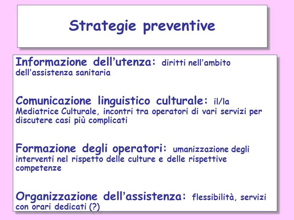 Informazione dell ' utenza: diritti nell ' ambito dell ' assistenza sanitaria Comunicazione linguistico culturale: il/la Mediatrice Culturale, incontr