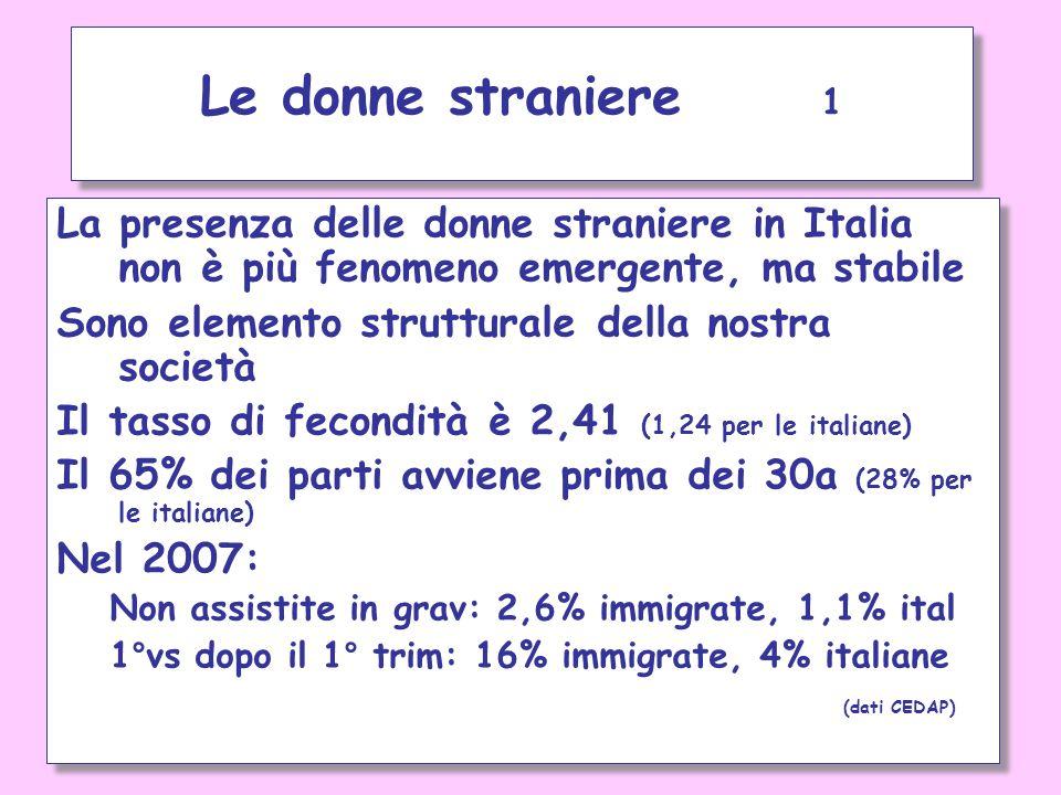 La presenza delle donne straniere in Italia non è più fenomeno emergente, ma stabile Sono elemento strutturale della nostra società Il tasso di fecond
