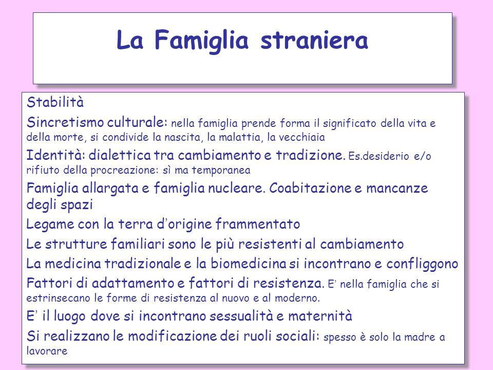 Stabilità Sincretismo culturale: nella famiglia prende forma il significato della vita e della morte, si condivide la nascita, la malattia, la vecchia