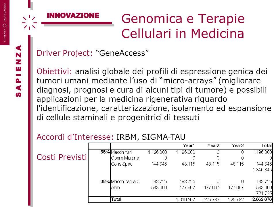"""Genomica e Terapie Cellulari in Medicina Driver Project: """"GeneAccess"""" Obiettivi: analisi globale dei profili di espressione genica dei tumori umani me"""