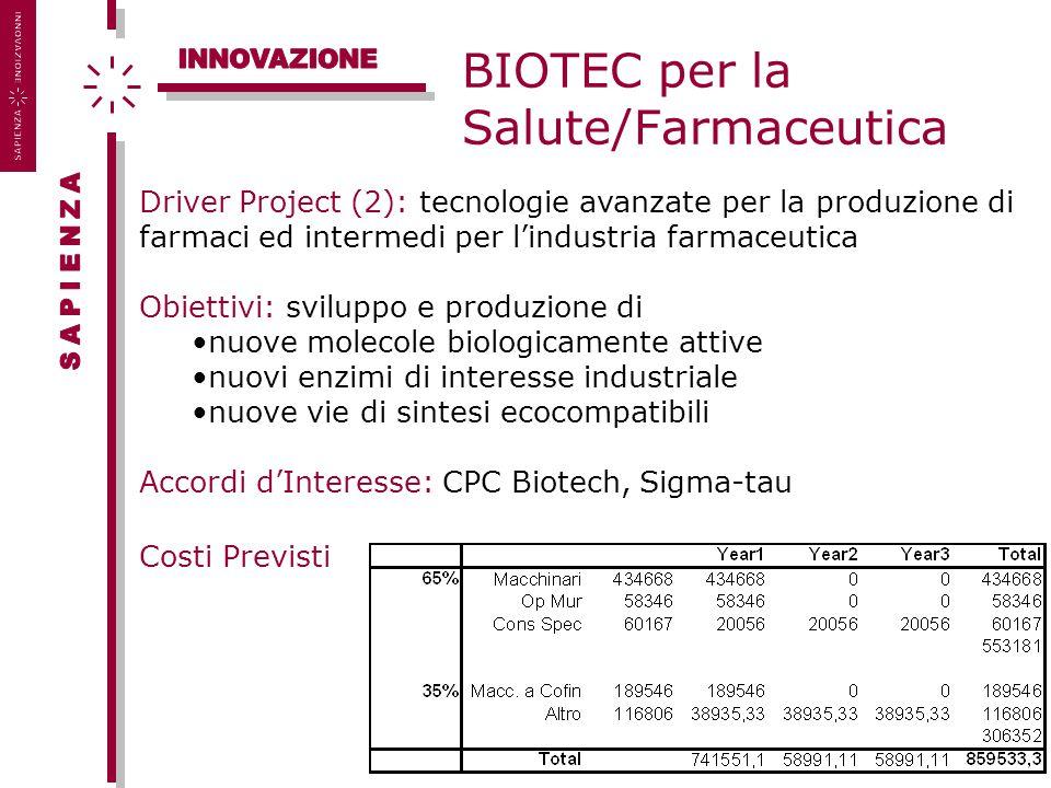 BIOTEC per la Salute/Farmaceutica Driver Project (2): tecnologie avanzate per la produzione di farmaci ed intermedi per l'industria farmaceutica Obiet